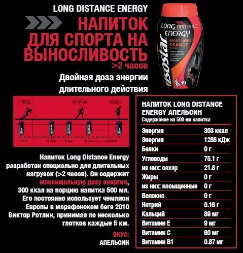 Изотоник ISOSTAR Long Energy Powder